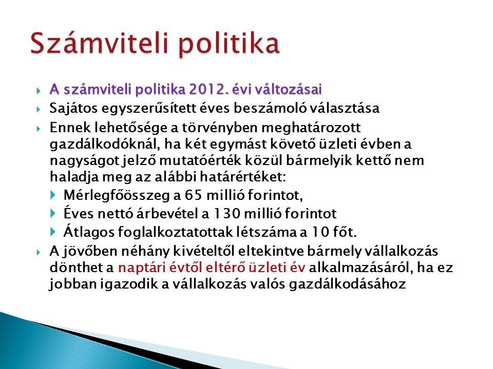 Számviteli politika A számviteli politika 2012. évi változásai