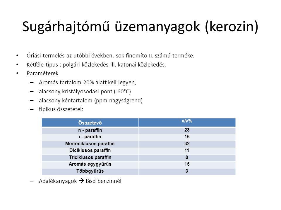 Sugárhajtómű üzemanyagok (kerozin)