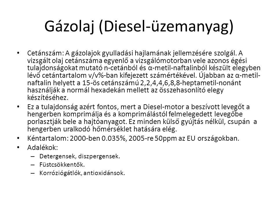 Gázolaj (Diesel-üzemanyag)