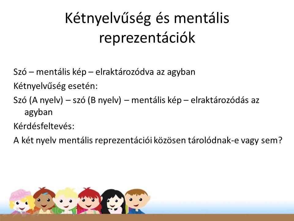 Kétnyelvűség és mentális reprezentációk