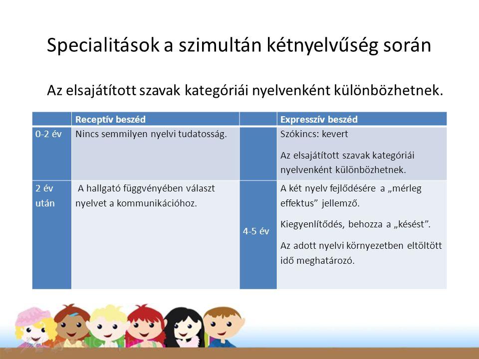 Specialitások a szimultán kétnyelvűség során