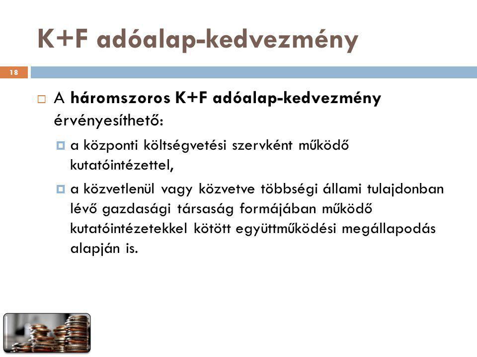 K+F adóalap-kedvezmény
