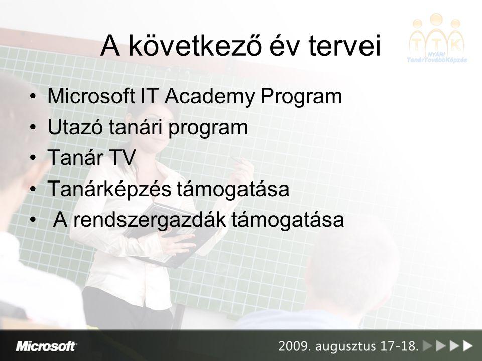 A következő év tervei Microsoft IT Academy Program