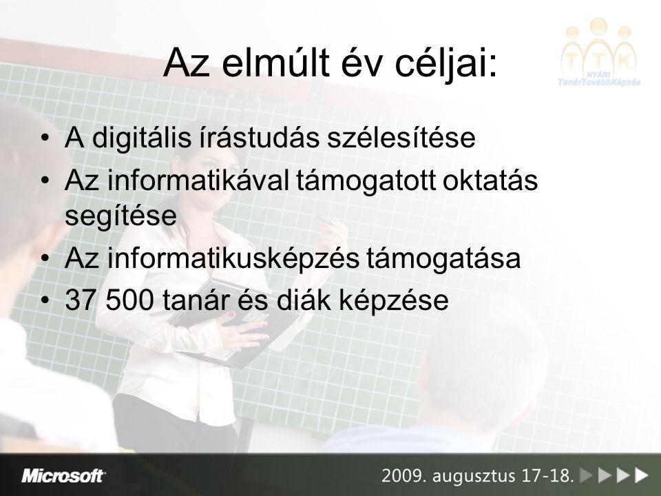 Az elmúlt év céljai: A digitális írástudás szélesítése