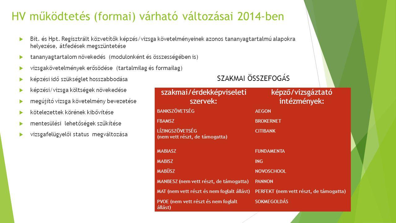 HV működtetés (formai) várható változásai 2014-ben
