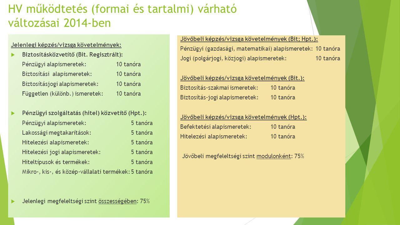 HV működtetés (formai és tartalmi) várható változásai 2014-ben