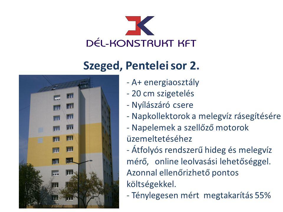 Szeged, Pentelei sor 2. - A+ energiaosztály - 20 cm szigetelés