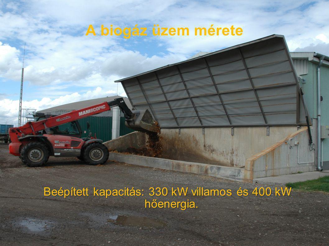 Beépített kapacitás: 330 kW villamos és 400 kW hőenergia.