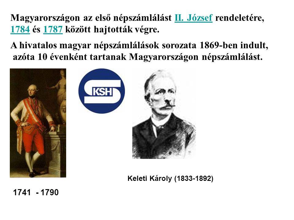 A hivatalos magyar népszámlálások sorozata 1869-ben indult,