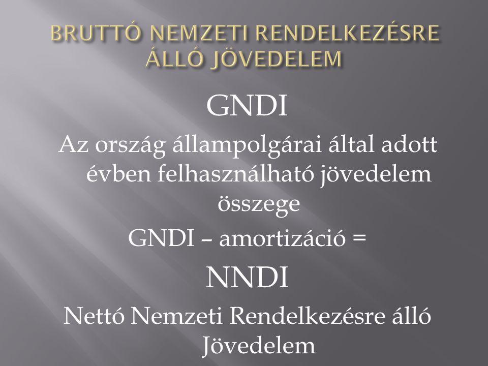 BRUTTÓ NEMZETI RENDELKEZÉSRE ÁLLÓ JÖVEDELEM