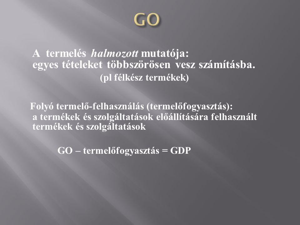 GO A termelés halmozott mutatója: egyes tételeket többszörösen vesz számításba. (pl félkész termékek)