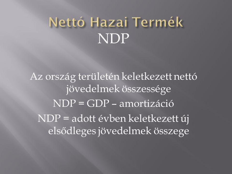 Nettó Hazai Termék NDP. Az ország területén keletkezett nettó jövedelmek összessége. NDP = GDP – amortizáció.