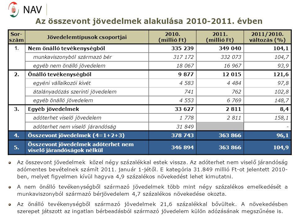 Az összevont jövedelmek alakulása 2010-2011. évben