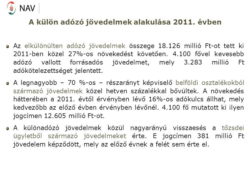A külön adózó jövedelmek alakulása 2011. évben