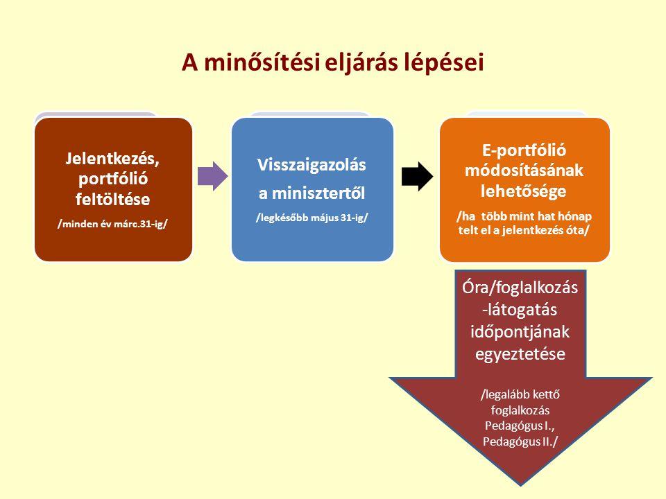 A minősítési eljárás lépései