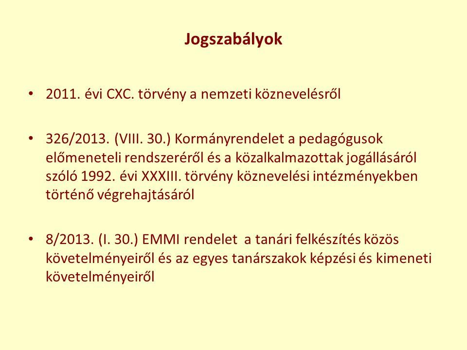 Jogszabályok 2011. évi CXC. törvény a nemzeti köznevelésről