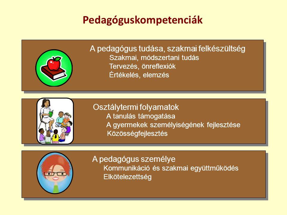 Pedagóguskompetenciák