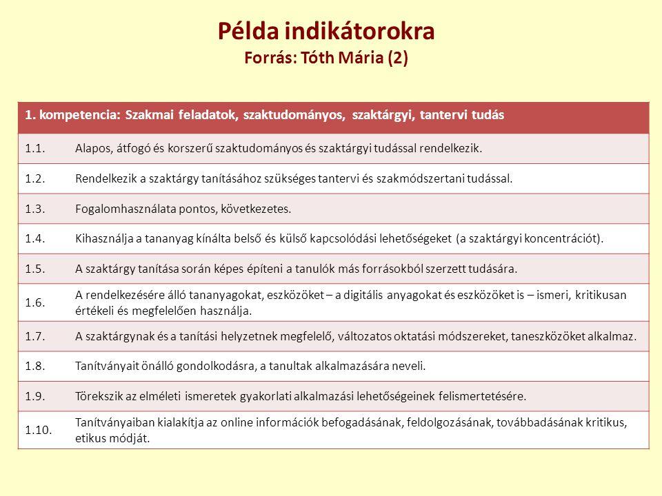 Példa indikátorokra Forrás: Tóth Mária (2)
