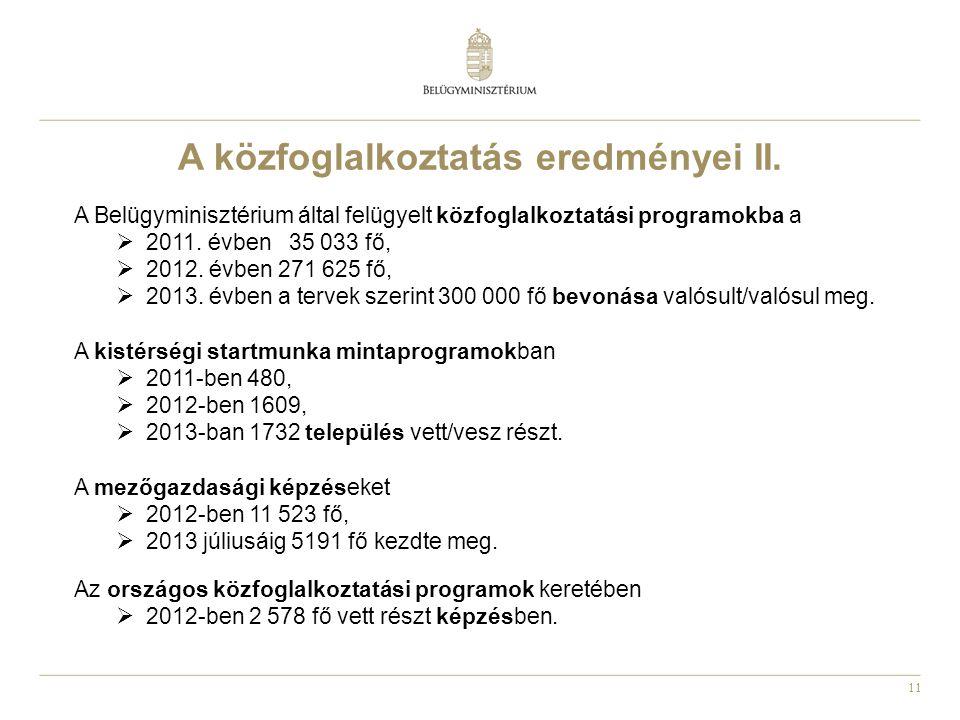 A közfoglalkoztatás eredményei II.