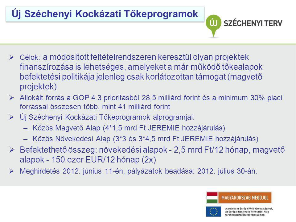 Új Széchenyi Kockázati Tőkeprogramok