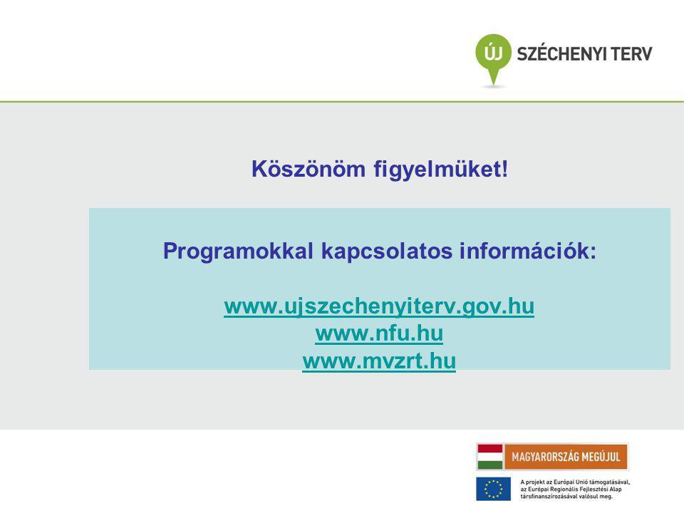 Köszönöm figyelmüket. Programokkal kapcsolatos információk: www