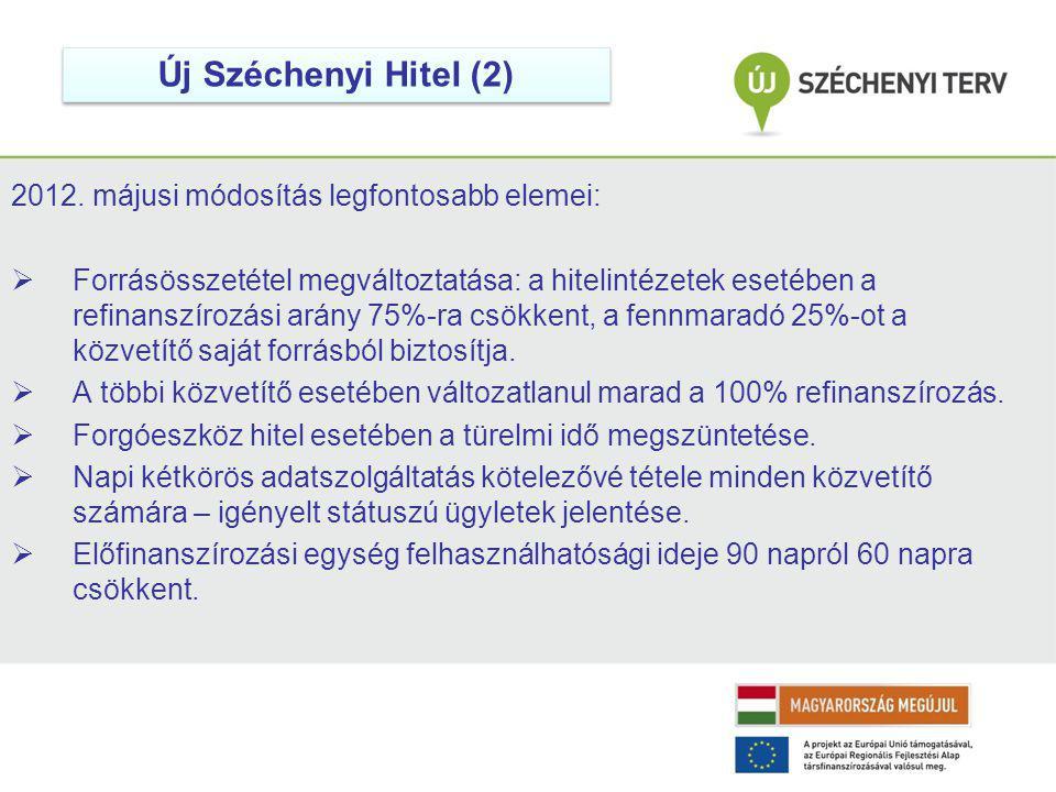 Új Széchenyi Hitel (2) 2012. májusi módosítás legfontosabb elemei: