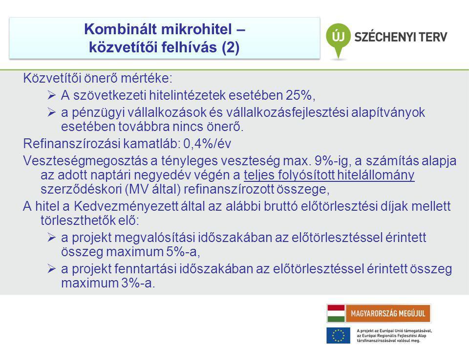 Kombinált mikrohitel – közvetítői felhívás (2)