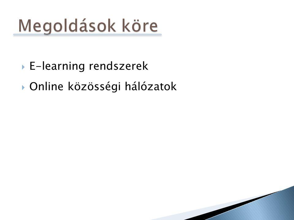 Megoldások köre E-learning rendszerek Online közösségi hálózatok