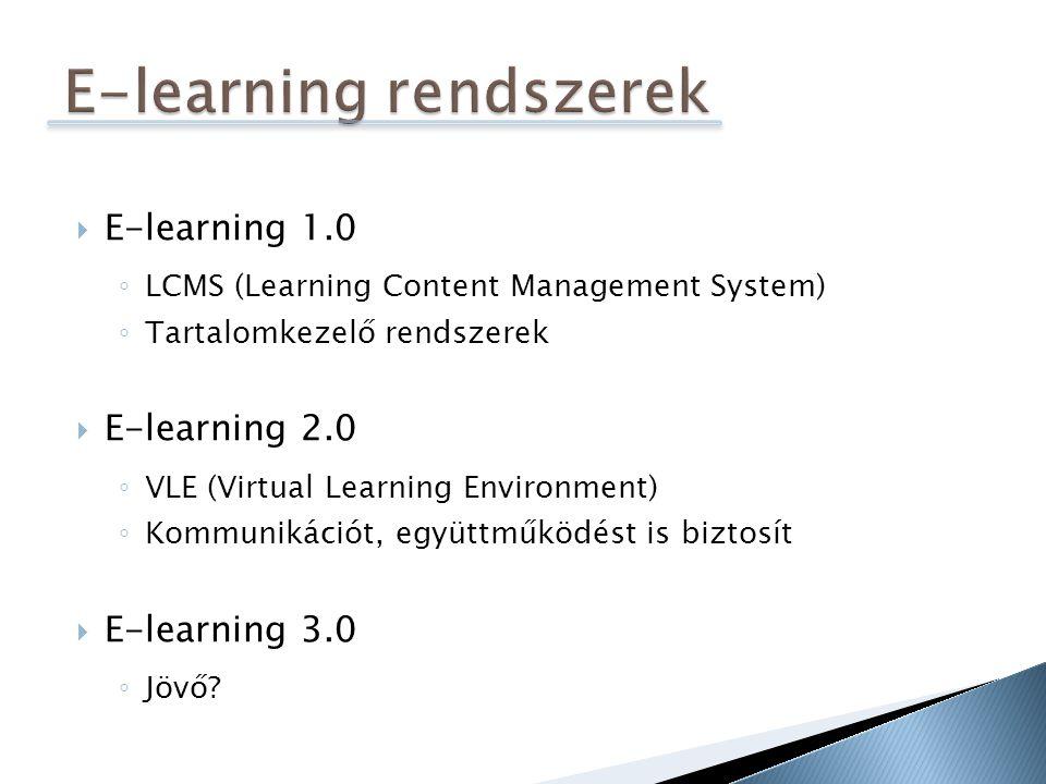 E-learning rendszerek