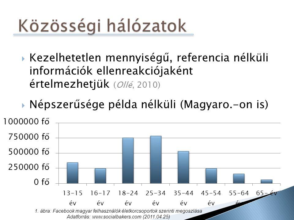 Közösségi hálózatok Kezelhetetlen mennyiségű, referencia nélküli információk ellenreakciójaként értelmezhetjük (Ollé, 2010)