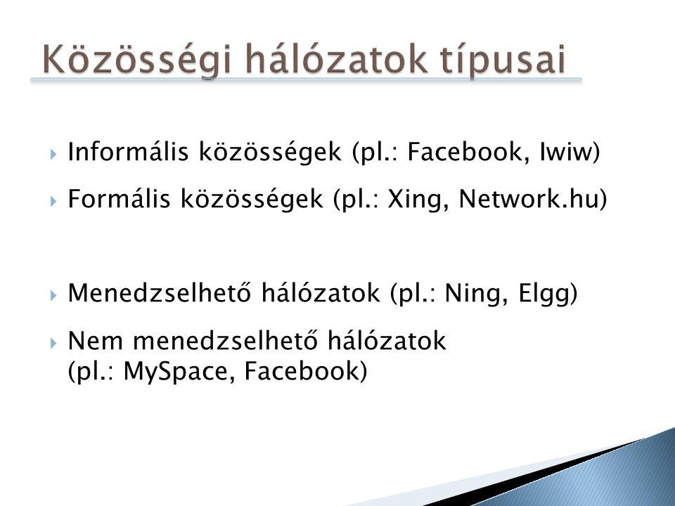 Közösségi hálózatok típusai