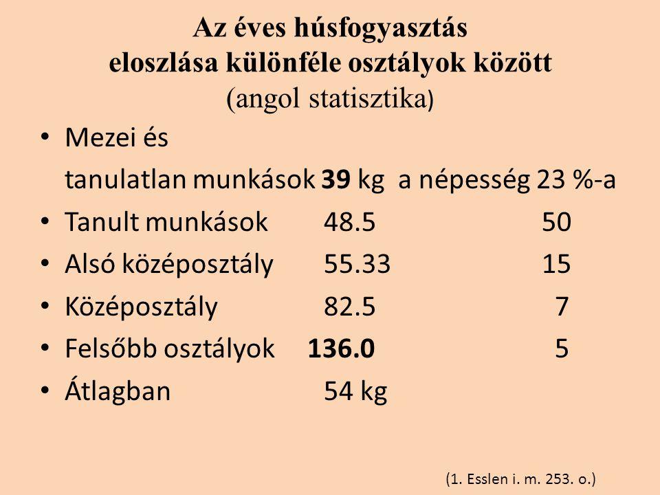 tanulatlan munkások 39 kg a népesség 23 %-a Tanult munkások 48.5 50