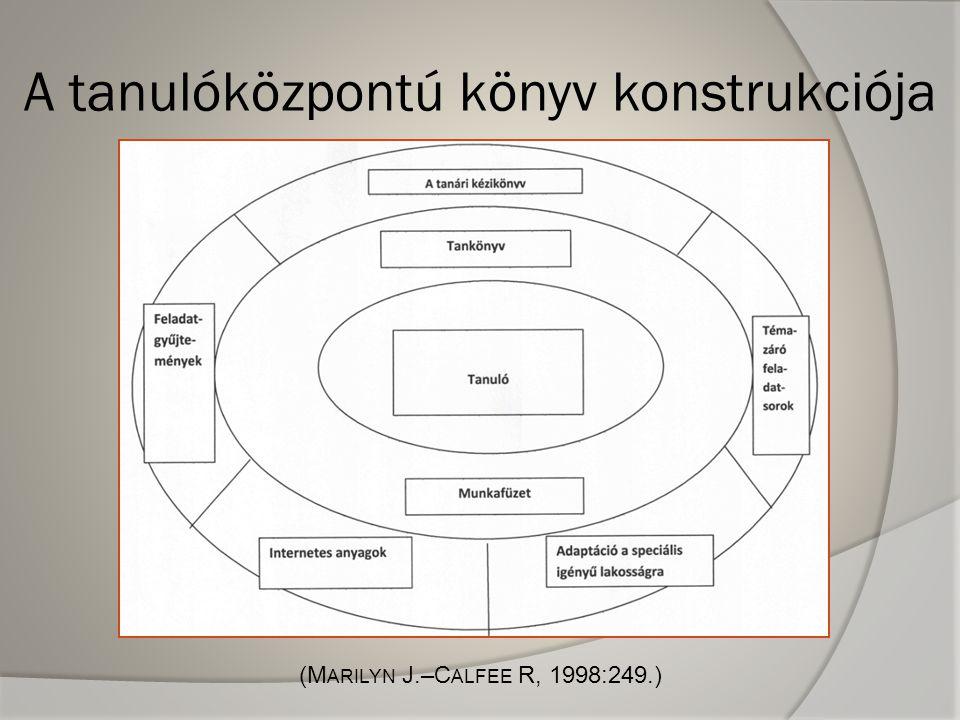 A tanulóközpontú könyv konstrukciója