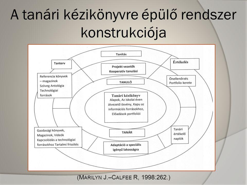 A tanári kézikönyvre épülő rendszer konstrukciója
