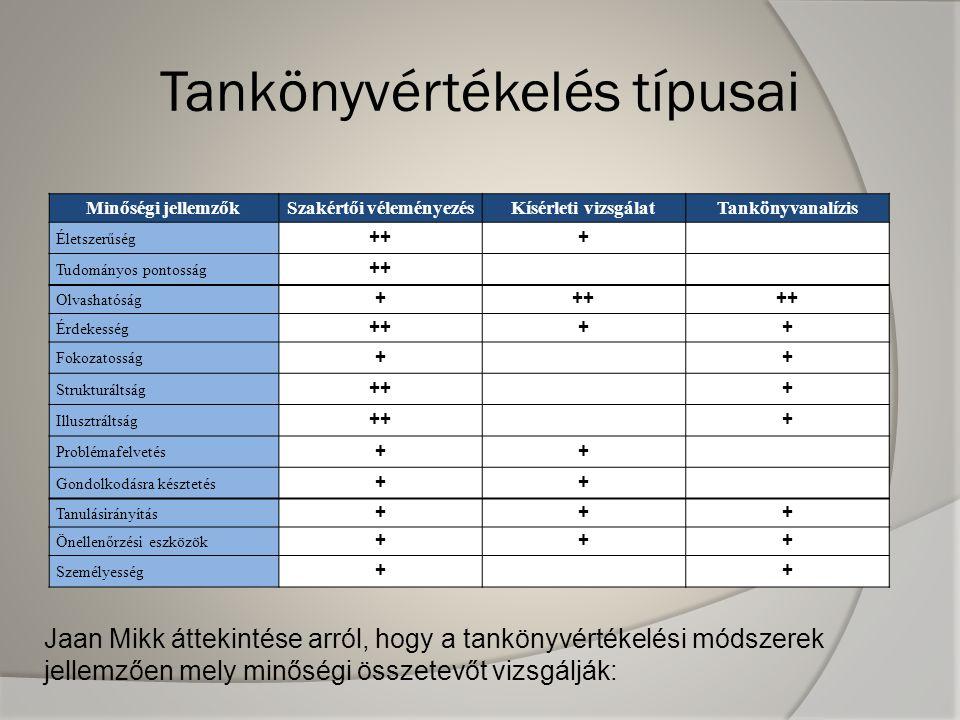 Tankönyvértékelés típusai