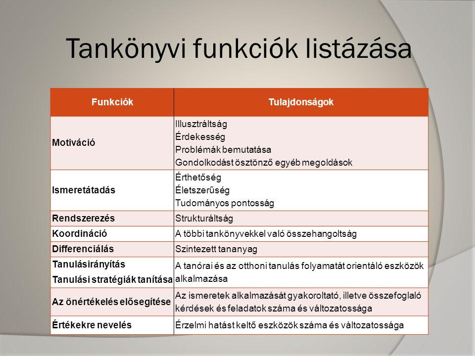 Tankönyvi funkciók listázása