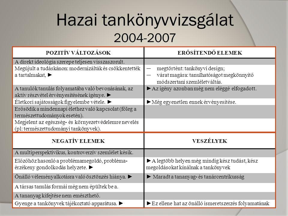 Hazai tankönyvvizsgálat 2004-2007