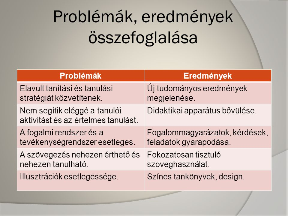Problémák, eredmények összefoglalása