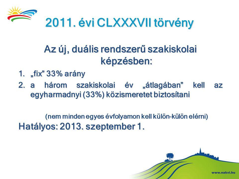 """2011. évi CLXXXVII törvény Az új, duális rendszerű szakiskolai képzésben: """"fix 33% arány."""