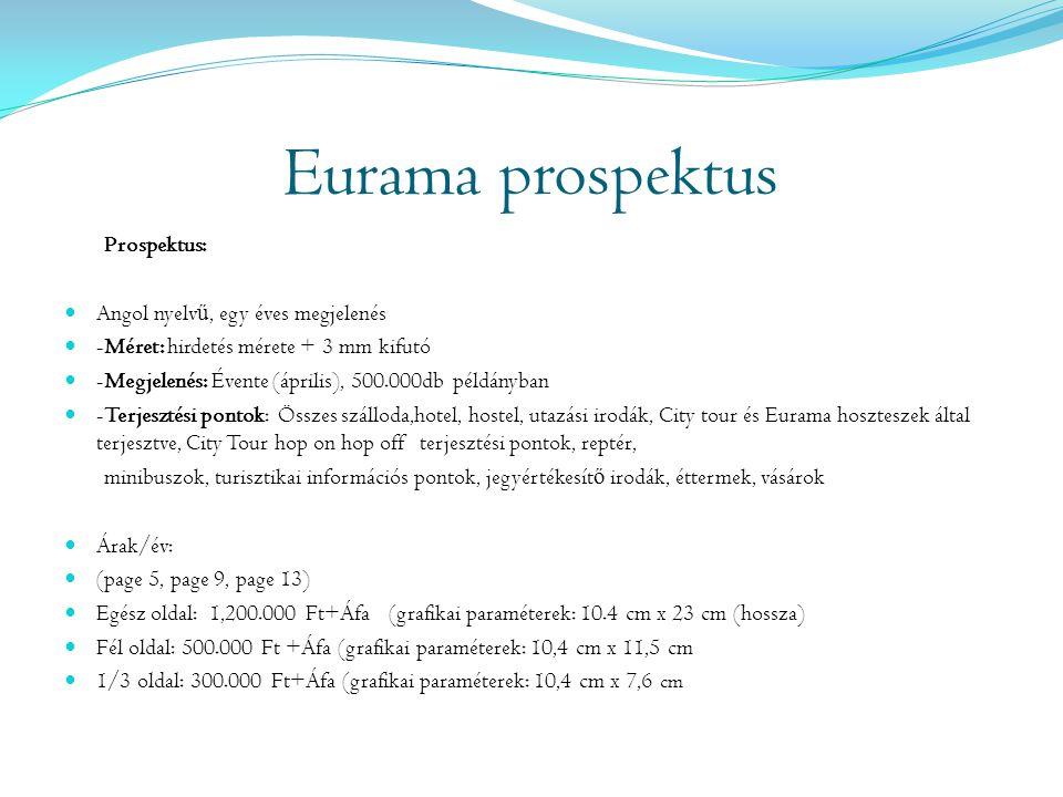 Eurama prospektus Prospektus: Angol nyelvű, egy éves megjelenés