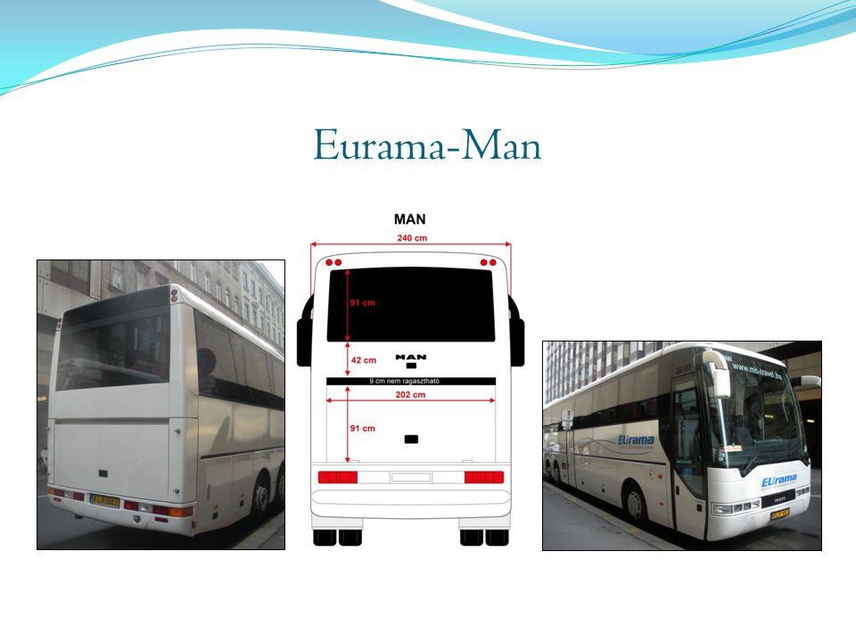 Eurama-Man