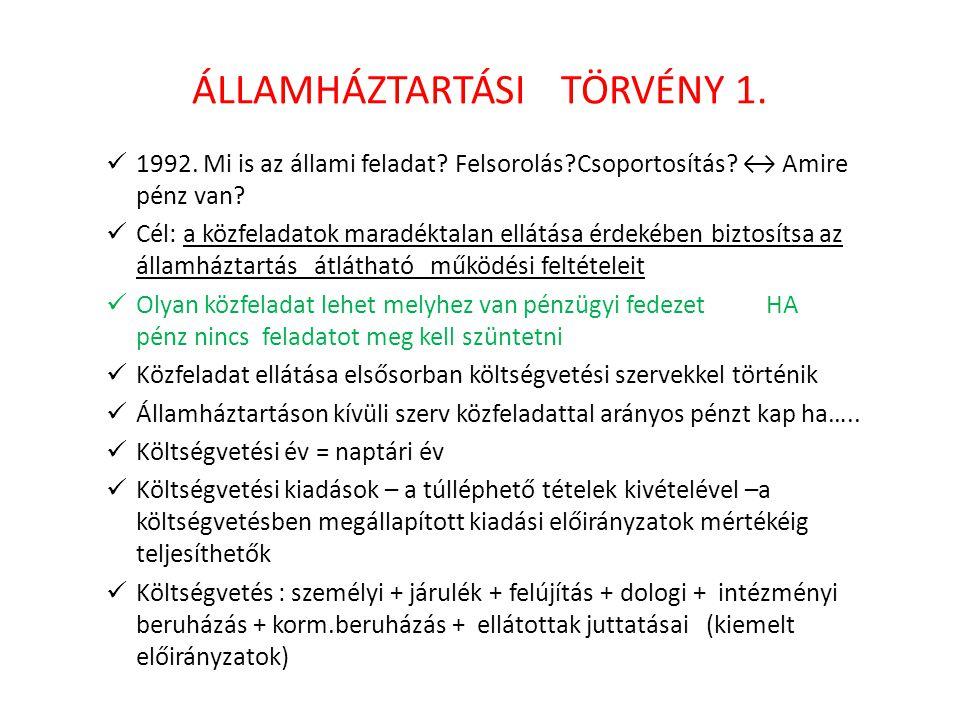 ÁLLAMHÁZTARTÁSI TÖRVÉNY 1.