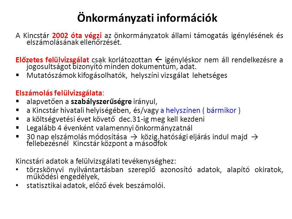 Önkormányzati információk