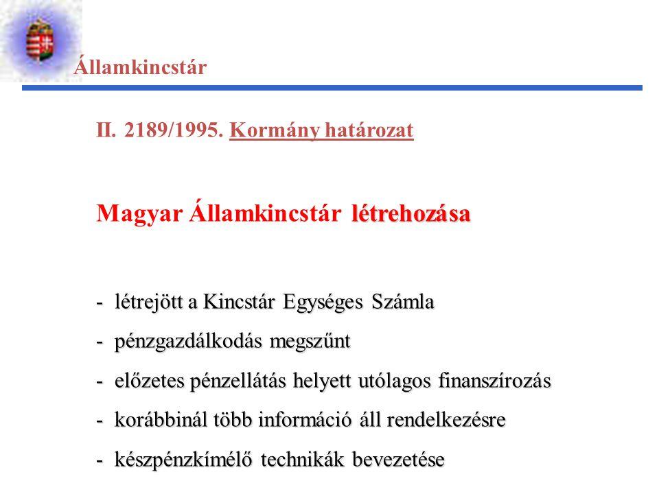 Magyar Államkincstár létrehozása