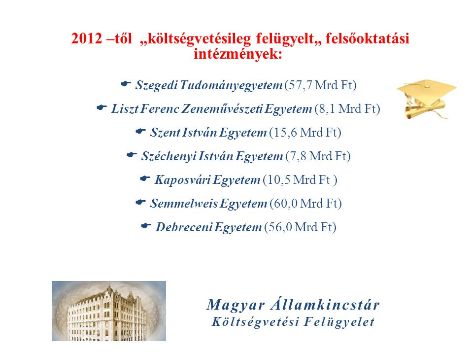 """2012 –től """"költségvetésileg felügyelt"""" felsőoktatási intézmények:"""