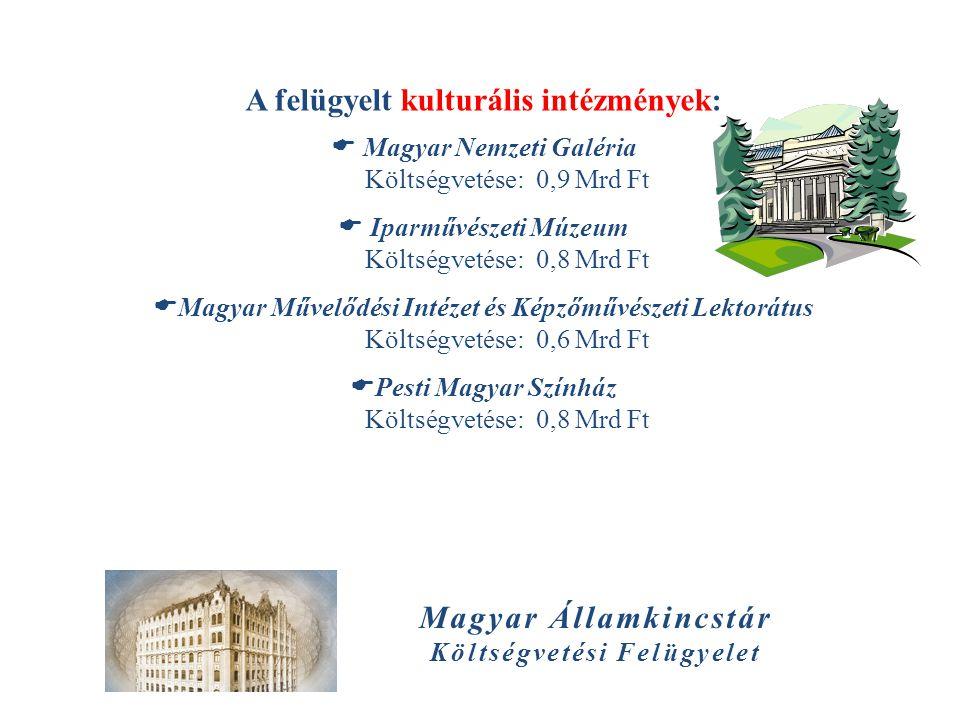 A felügyelt kulturális intézmények: Magyar Államkincstár