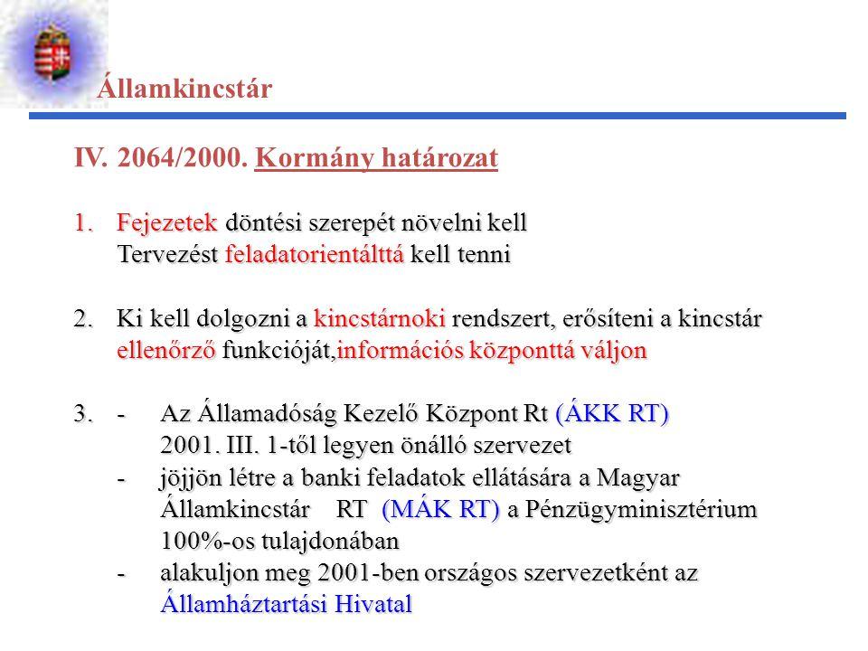 Államkincstár IV. 2064/2000. Kormány határozat