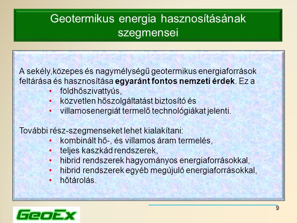 Geotermikus energia hasznosításának szegmensei