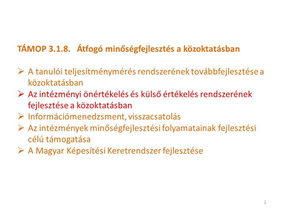TÁMOP 3.1.8. Átfogó minőségfejlesztés a közoktatásban