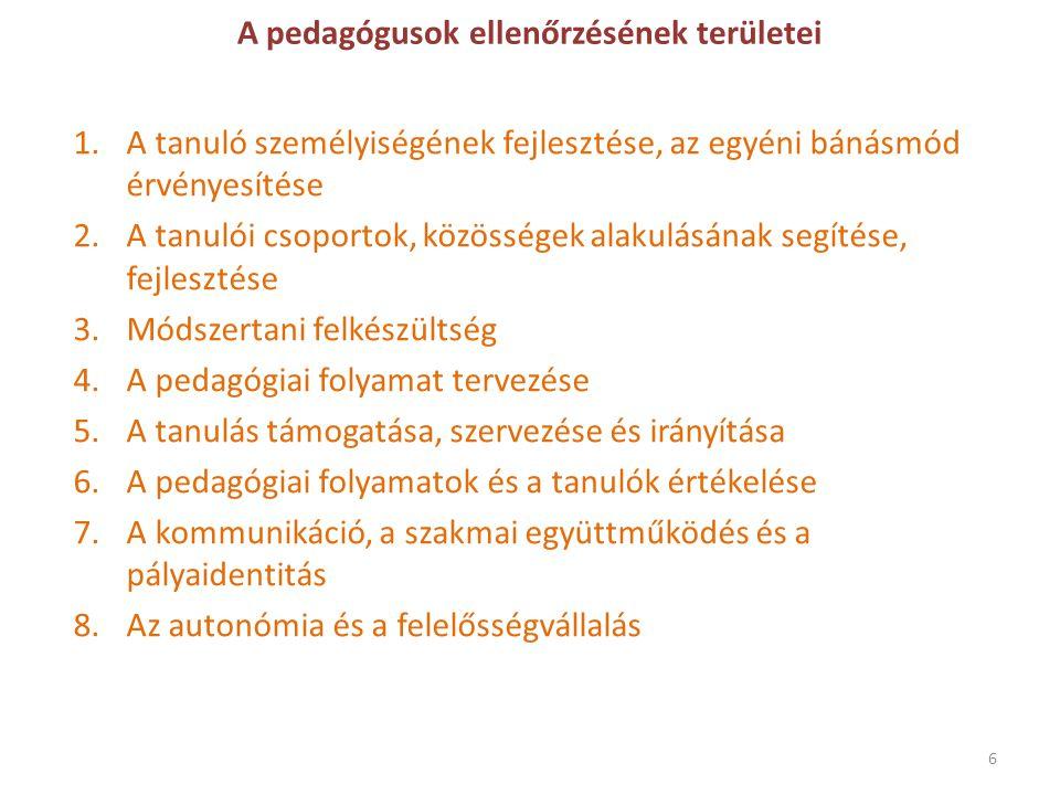 A pedagógusok ellenőrzésének területei